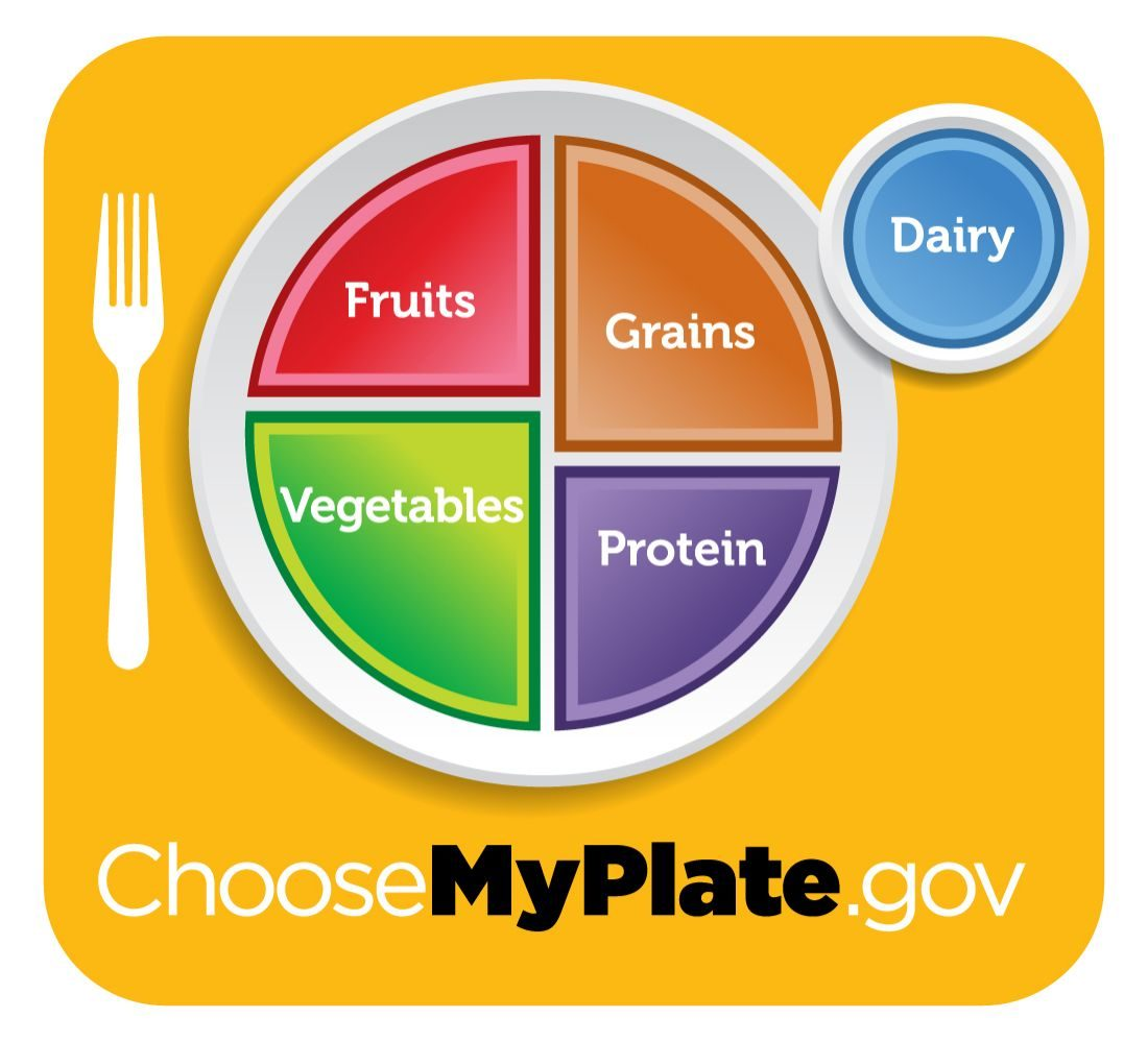 USDA MyPlate graphic with yellow placemat